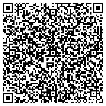 QR-код с контактной информацией организации Зеленый город, ИП