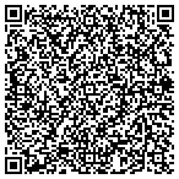 QR-код с контактной информацией организации АНЮТИНЫ ГЛАЗКИ, ИП