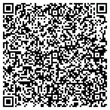 QR-код с контактной информацией организации Konfetiki-dp-ua
