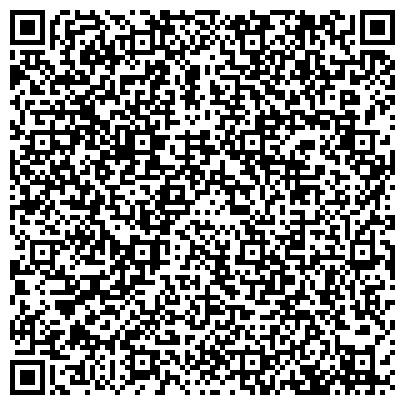 QR-код с контактной информацией организации ООО Национальная агропромышленная компания
