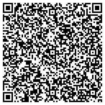 """QR-код с контактной информацией организации Интернет магазин """"Ростовая кукла"""""""