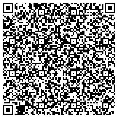 """QR-код с контактной информацией организации Частное предприятие Магазин """"Торсы и манекены"""""""