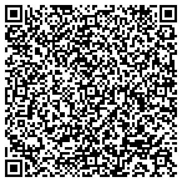QR-код с контактной информацией организации ИП Романовская И,Г