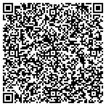 """QR-код с контактной информацией организации """"led-snab_service"""""""