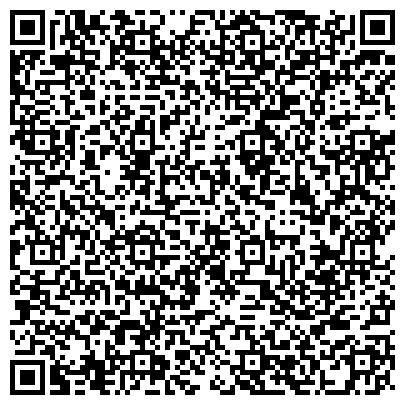 QR-код с контактной информацией организации Частное предприятие ЧПФ «Парти» Оборудование для магазинов, ресторанов, кафе