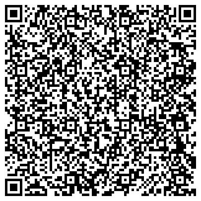 """QR-код с контактной информацией организации Частное предприятие ТД """"Воздушные тепловые системы"""""""