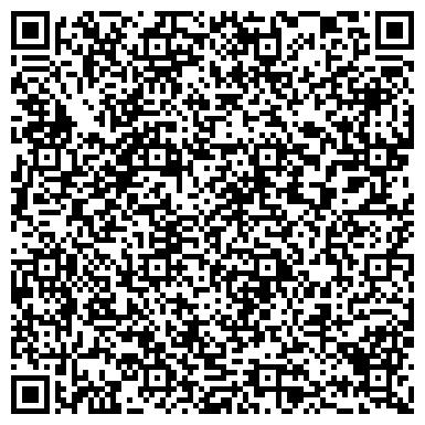 QR-код с контактной информацией организации РИКО, Д.О.О. (Riko), представительство