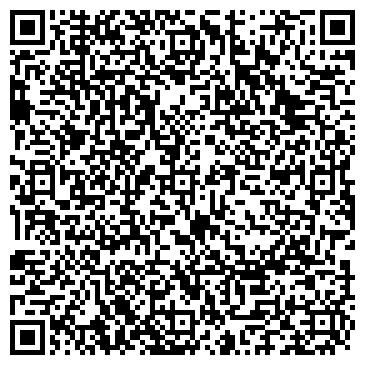 QR-код с контактной информацией организации Энергия Природы, ЧП