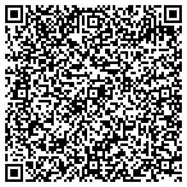 QR-код с контактной информацией организации Неоновые панели, ЧП