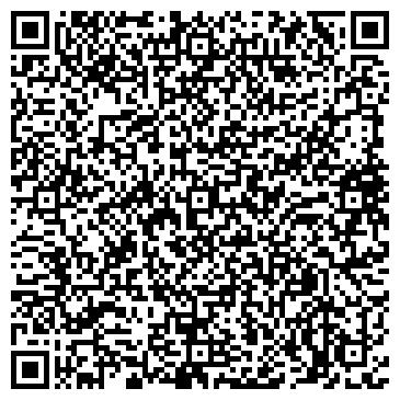 QR-код с контактной информацией организации АВС-Гарант, ООО