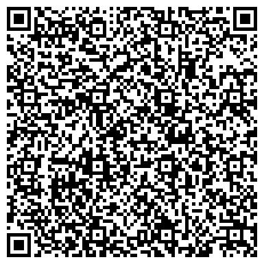 QR-код с контактной информацией организации Евроклима-д, ООО