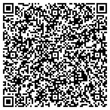 QR-код с контактной информацией организации Кранокомплект, ООО