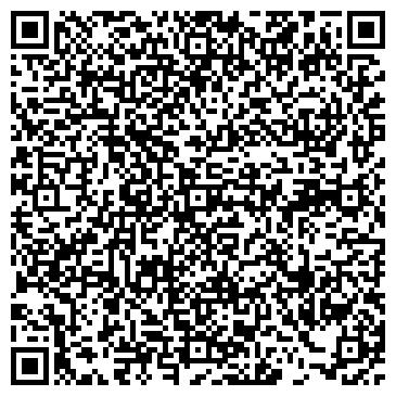 QR-код с контактной информацией организации ЮБиСи промо НПО, ООО