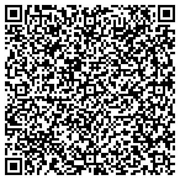 QR-код с контактной информацией организации Бирки Украина, ООО