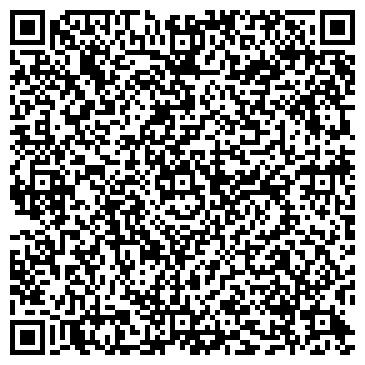 QR-код с контактной информацией организации АстартаТрейд-М, ЧП