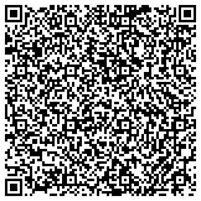 QR-код с контактной информацией организации Абра Днепропетровск, ООО