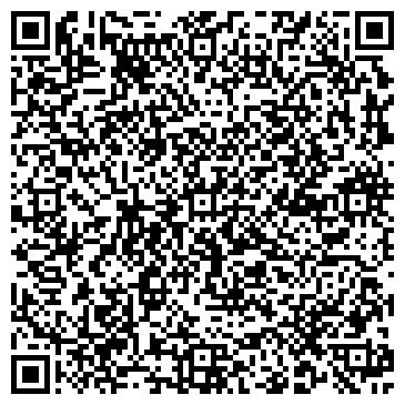 QR-код с контактной информацией организации Сакохия АС, ЧП