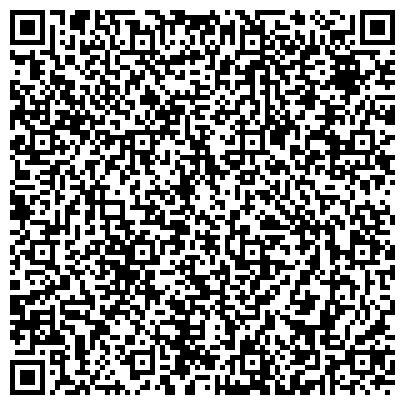 QR-код с контактной информацией организации Все для отдыха, Компания
