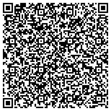 QR-код с контактной информацией организации Spro, ООО (автоматизация торговли)