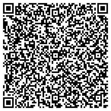 QR-код с контактной информацией организации Макаркин, ЧП
