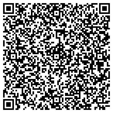 QR-код с контактной информацией организации Частное предприятие частное предприятие «Меркулов»