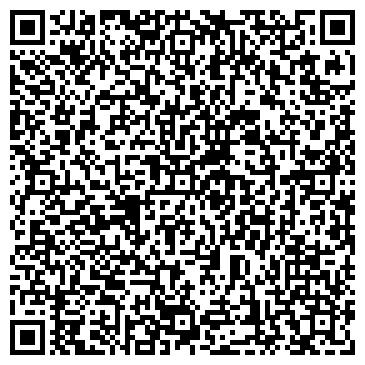 QR-код с контактной информацией организации Фещенко А. В., ИП