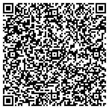 QR-код с контактной информацией организации Козлов, СПД
