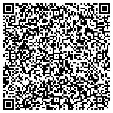 QR-код с контактной информацией организации Субъект предпринимательской деятельности СПД Пономарев Ю. В.