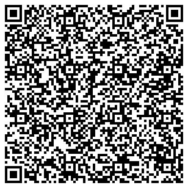 QR-код с контактной информацией организации Учебный центр Виктории Клопотовой Харьков