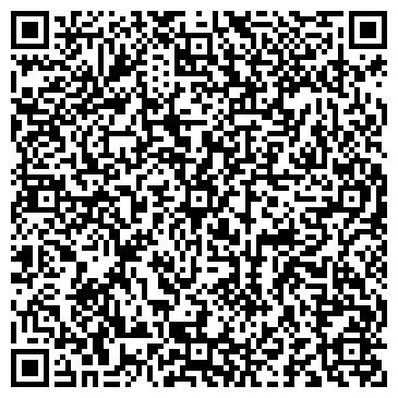 QR-код с контактной информацией организации Оснастка НВП , Компания