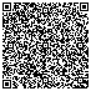 QR-код с контактной информацией организации LORAN (EXIDE Technologies, ЛОРАН), ЧП