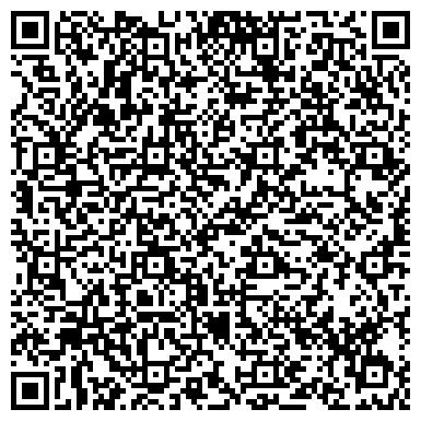 QR-код с контактной информацией организации НППТФ Кран-Сервис, ООО