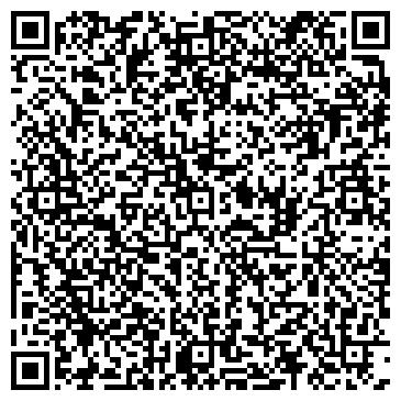 QR-код с контактной информацией организации АСТРАЛ ФИЛИАЛ ПРОБОИ БЛАГОЕ ДЕЛО
