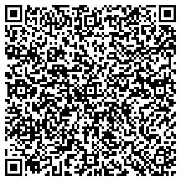 QR-код с контактной информацией организации Семенко, ЧП