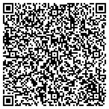 QR-код с контактной информацией организации Шары оптом Украина, ЧП