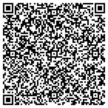 QR-код с контактной информацией организации Атлант-Украина, ЗАО СП