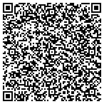 QR-код с контактной информацией организации Скоропада Юрий Николаевич, СПД
