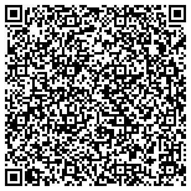 """QR-код с контактной информацией организации Сеть фирменных магазинов """"Пермские Конфеты"""""""