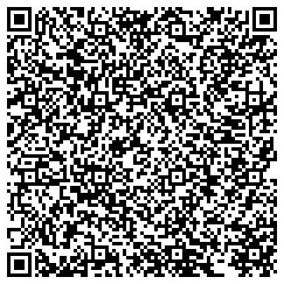 QR-код с контактной информацией организации ТзОВ Науково-виробничий центр Галсофт , Компания