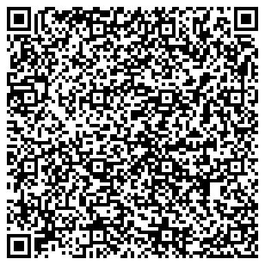 QR-код с контактной информацией организации Торговий дом 17, Компания