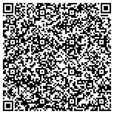 QR-код с контактной информацией организации БрусНика, студия дизайна мебели