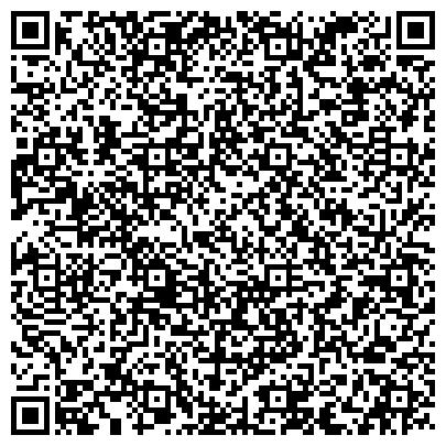 QR-код с контактной информацией организации Nova De Lucci донецкий филиал