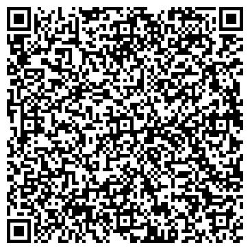 QR-код с контактной информацией организации Юг-Спецсервис, ООО