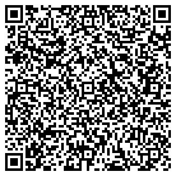 QR-код с контактной информацией организации № 1 ОАО ПЕРМСКИЙ МЯСОКОМБИНАТ