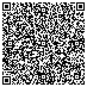 QR-код с контактной информацией организации Индустрия ПВ,ТОО
