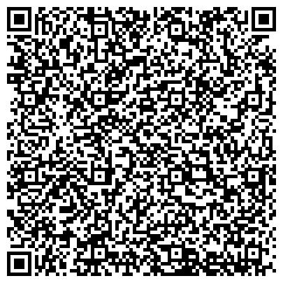 QR-код с контактной информацией организации Izshym Group (Изшим Груп), АО