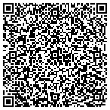 QR-код с контактной информацией организации Стеклоцентр СУРГУТ, ИП