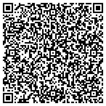 QR-код с контактной информацией организации МЯСОПРОДУКТЫ МАГАЗИН СОВХОЗА ПЕРМСКИЙ
