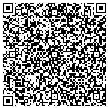 QR-код с контактной информацией организации АбатРВ, ТОО