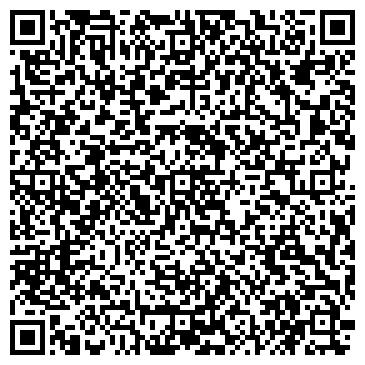 QR-код с контактной информацией организации ЯНВАРСКИЙ ФИРМЕННЫЙ ПЕРМСКОГО МЯСОКОМБИНАТА